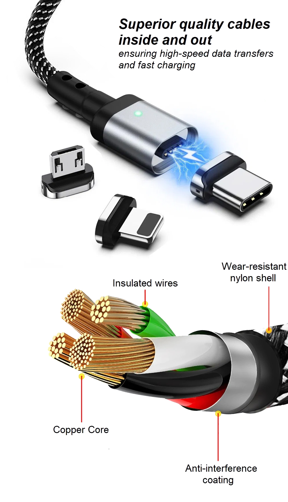 Request a Sample - Magnetic USB to Micro USB/Type C/iPhone cable